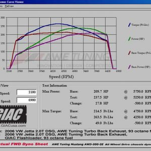 dyno graph audi a3 8p ecu upgrade